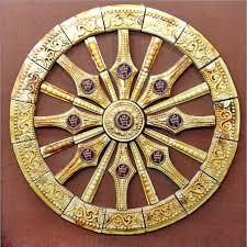 time wheel